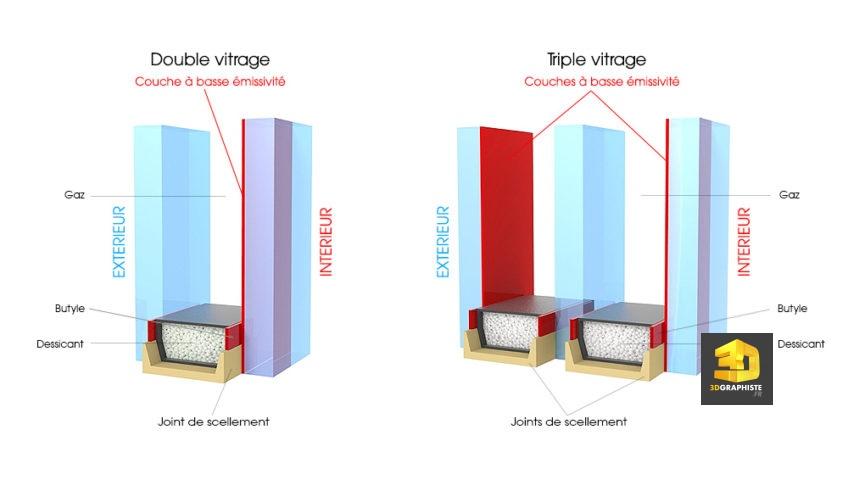 Coupe technique - Schéma écorché en infographie 3D - Illustrateur Technique