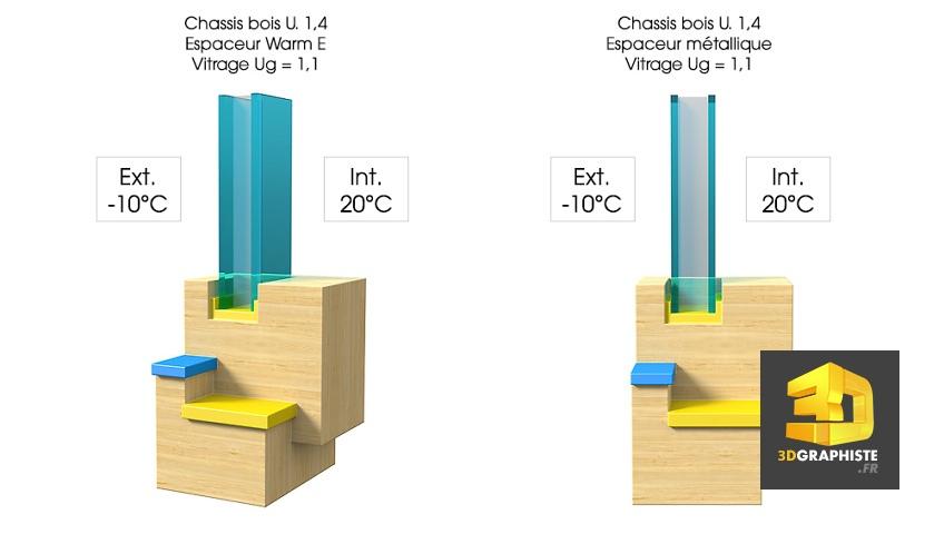 Illustration Technique écorché