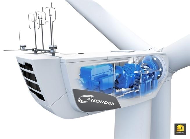 illustration technique éolienne