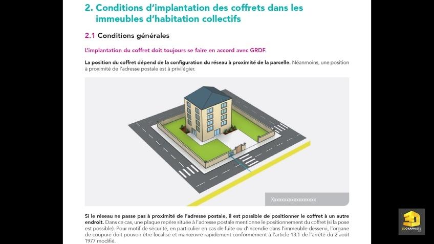 Conditions d'implantation des coffrets dans les immeubles d'habitation collectifs